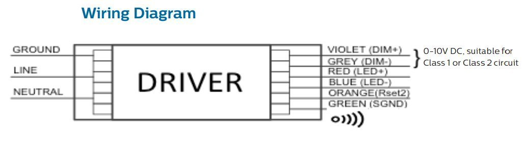 philips xitanium led dimming driver stuart connections inc stuart rh biduriatauwiduricalotropisgigantea tmbw pw LED Strip Wiring-Diagram 3-Pin XLR Wiring-Diagram