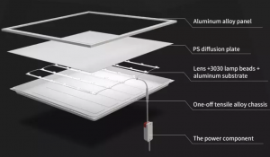 LED back-lit panel supplier china