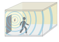 Sharkward Ultrasonic Sensor