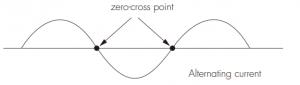 zero-cross relay sensor